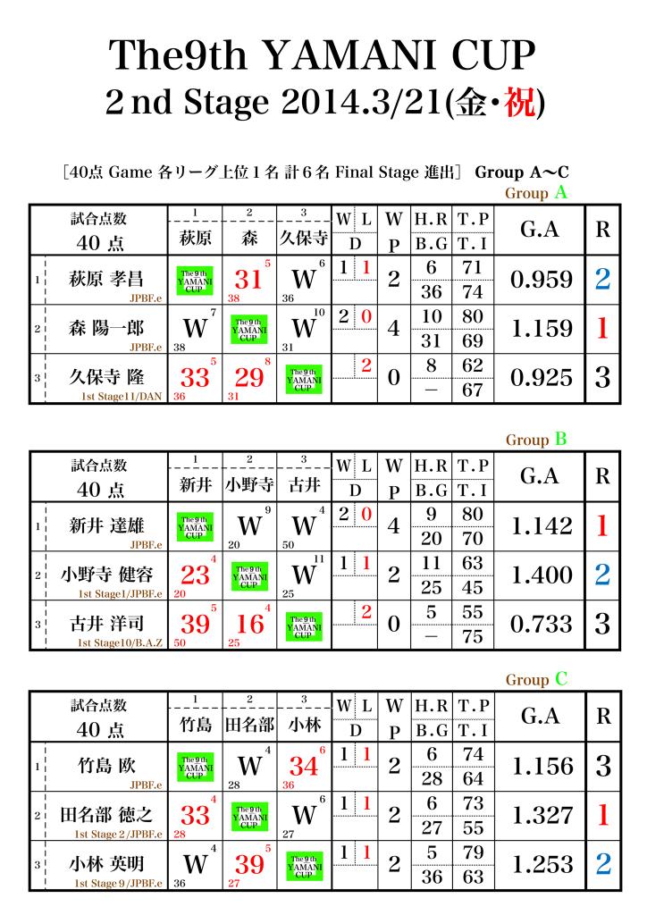 2014_YAMANI_2nd-1