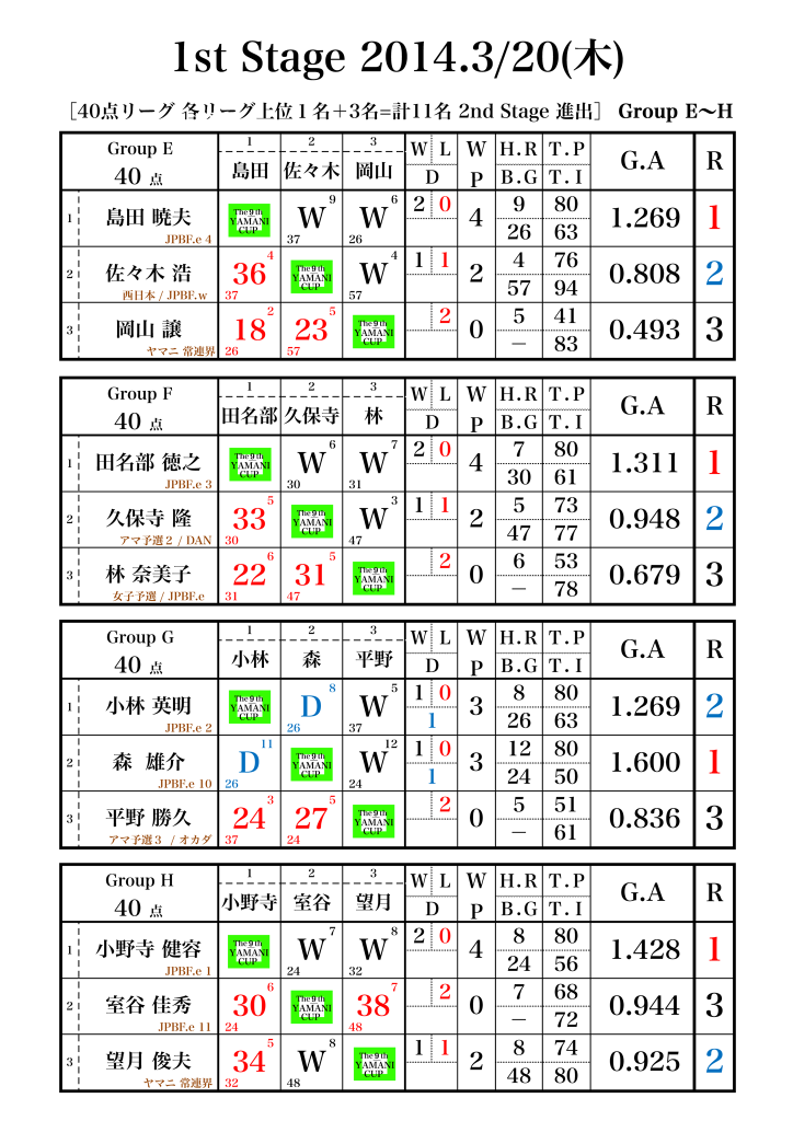 2014_YAMANI_1st-2