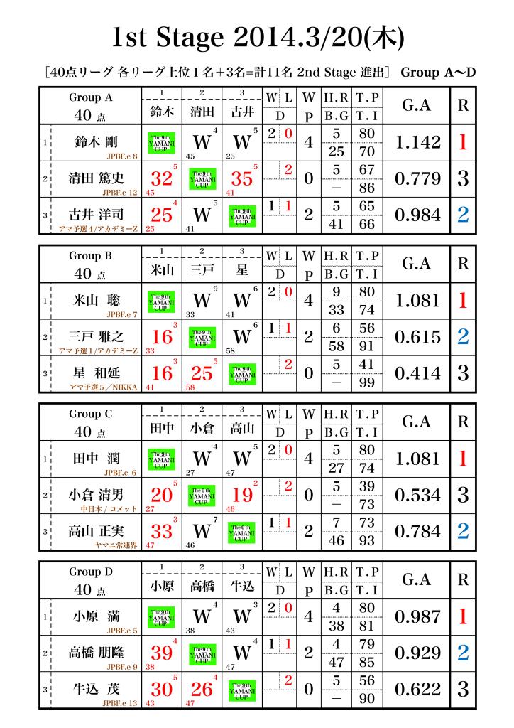 2014_YAMANI_1st-1
