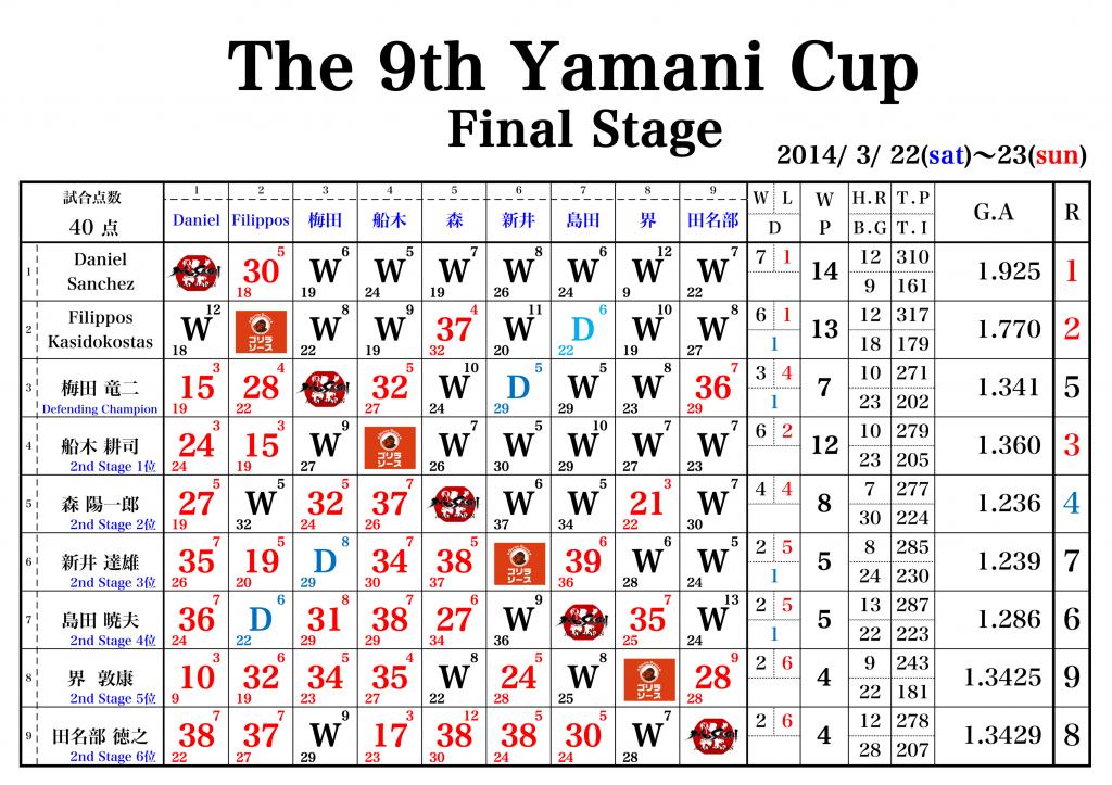 2014_YAMANI_Final-2