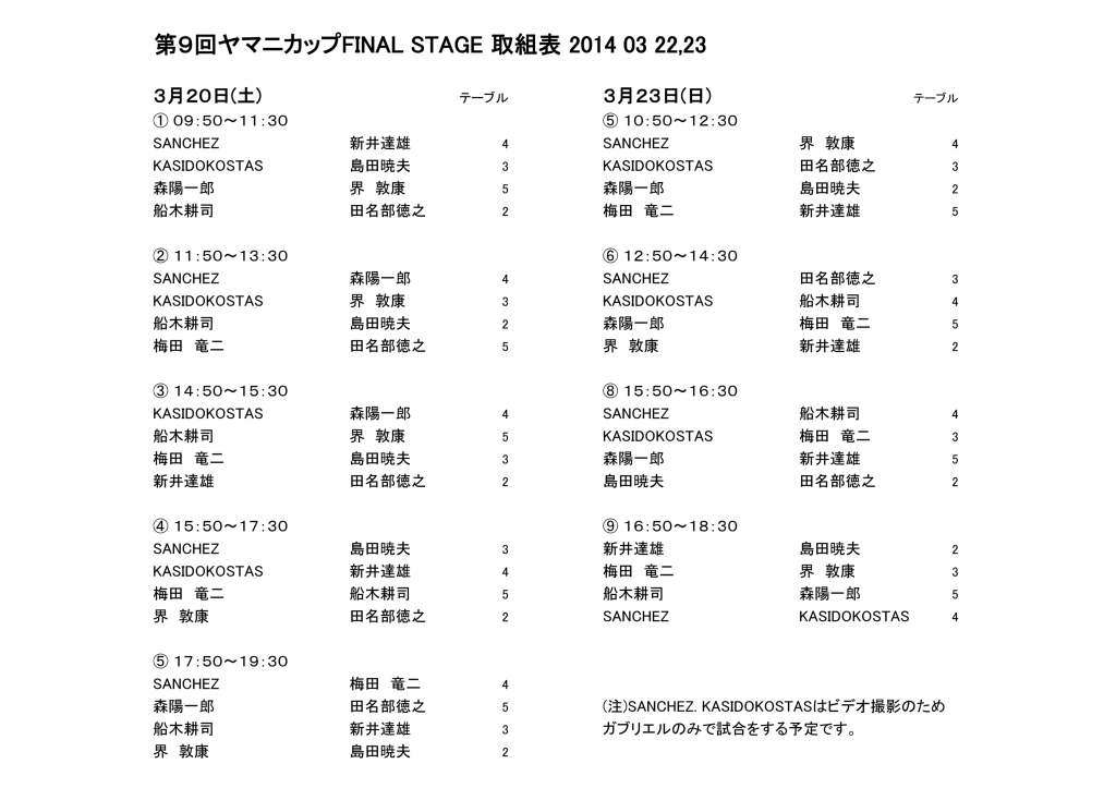 Final-Stage-Time-Schedule