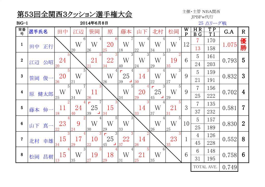 2014_KansaiOpen-2
