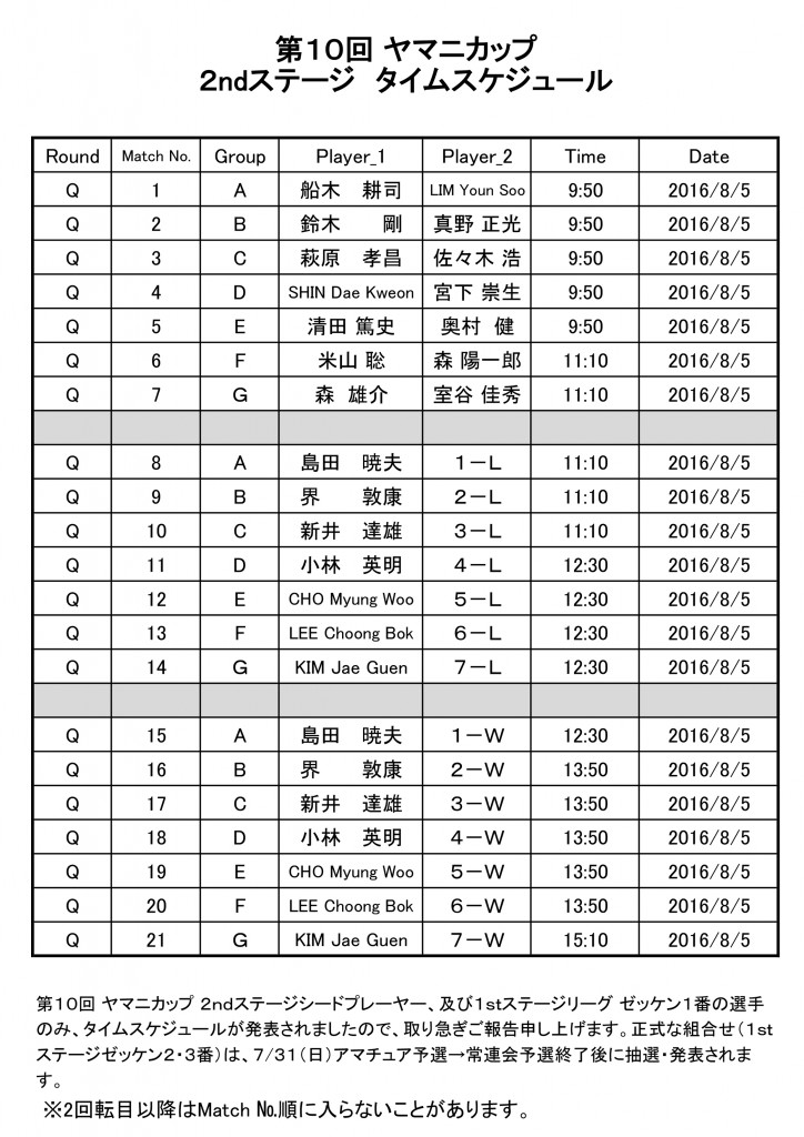 2016_YAMANI_2nd