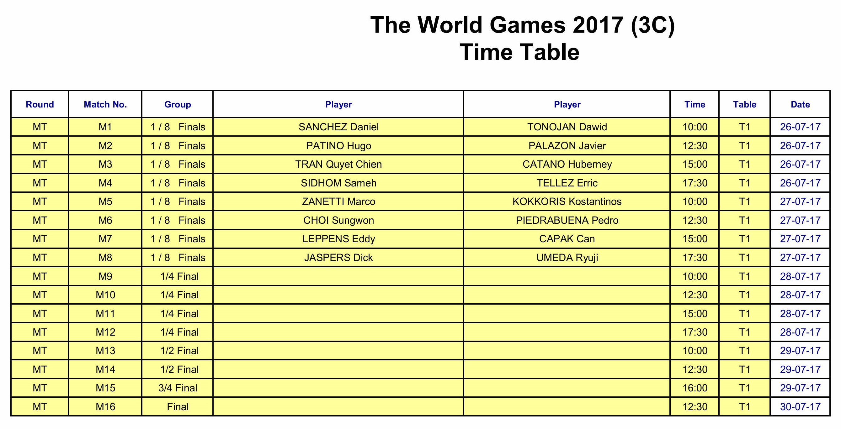 The world games for Rtu 5th sem time table